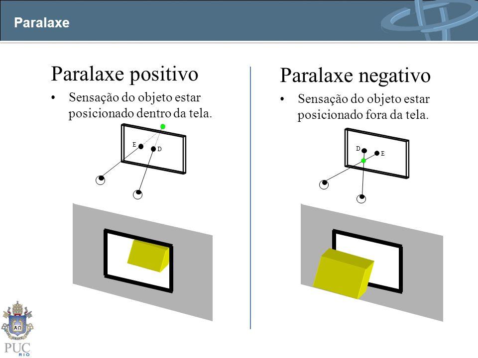 Paralaxe positivo Paralaxe negativo Paralaxe