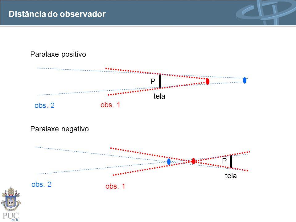 Distância do observador