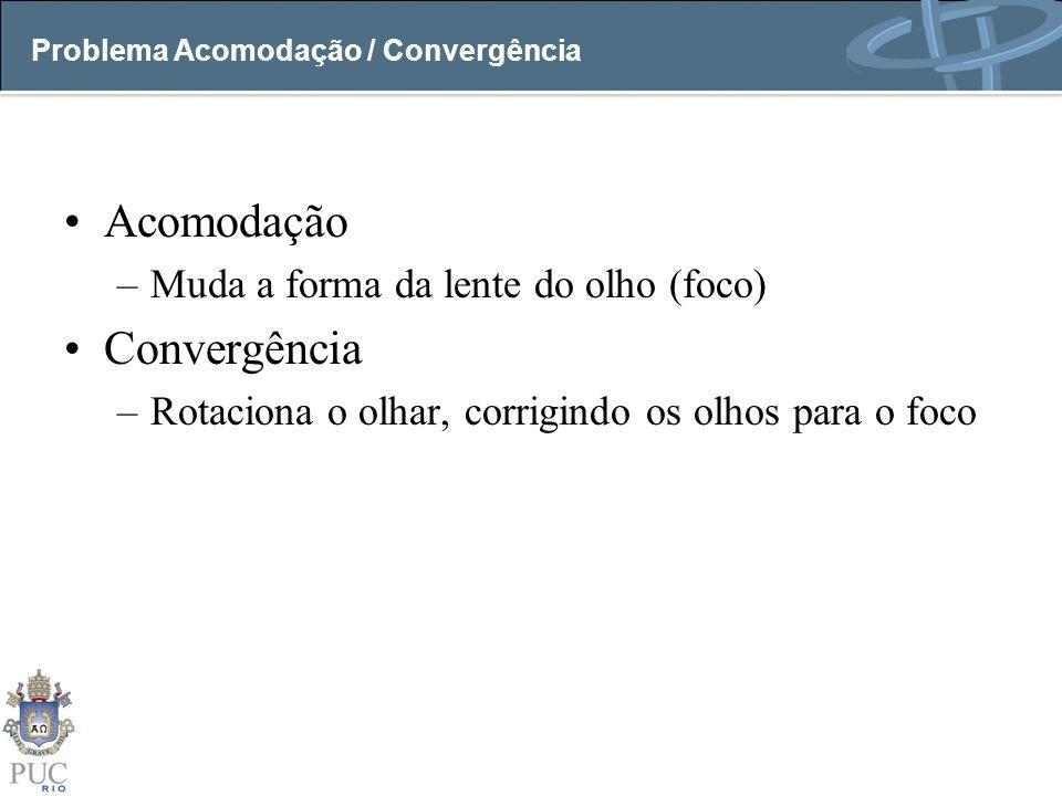 Problema Acomodação / Convergência
