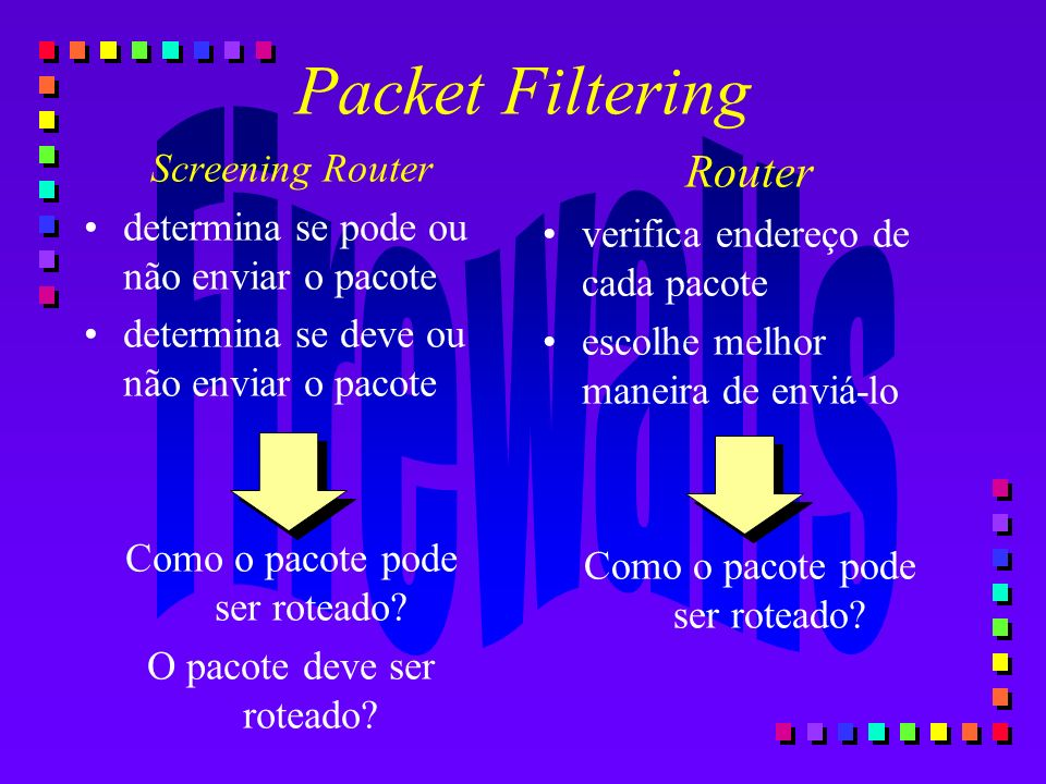Packet Filtering Router Screening Router