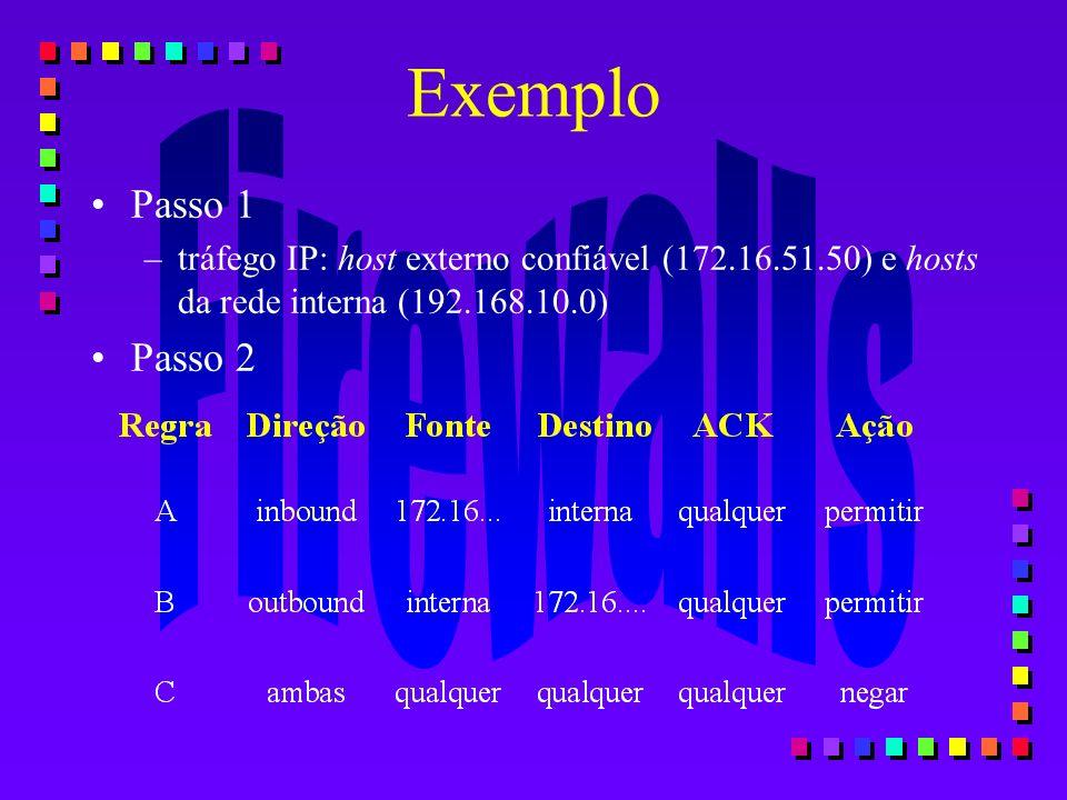Exemplo Passo 1. tráfego IP: host externo confiável (172.16.51.50) e hosts da rede interna (192.168.10.0)