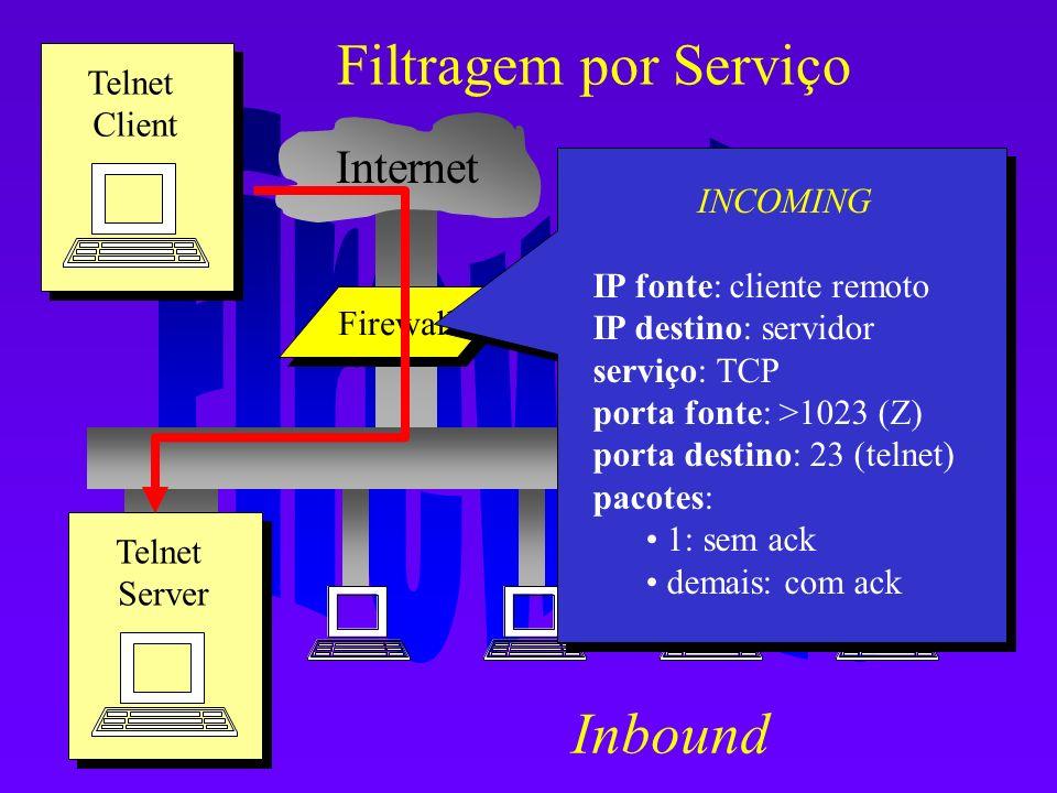 Filtragem por Serviço Inbound Internet Telnet Client INCOMING