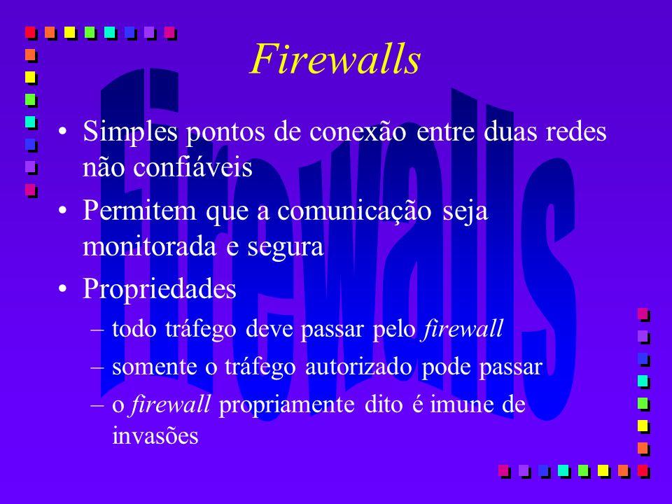 Firewalls Simples pontos de conexão entre duas redes não confiáveis