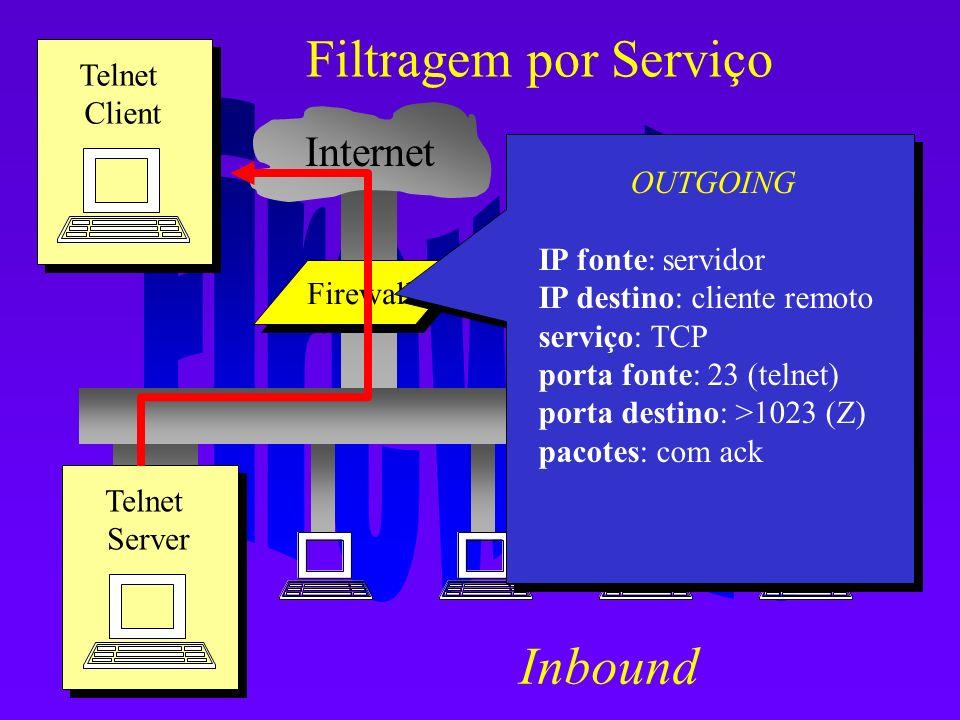 Filtragem por Serviço Inbound Internet Telnet Client OUTGOING