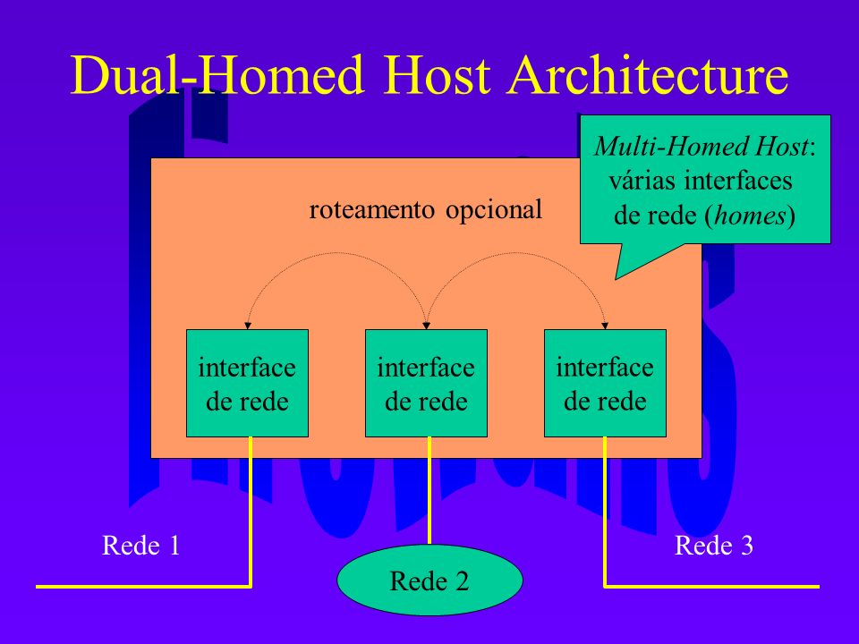 Dual-Homed Host Architecture
