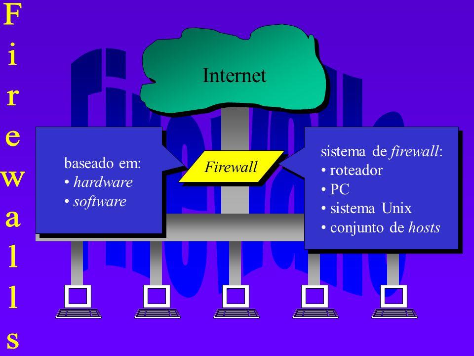 Firewalls Internet sistema de firewall: roteador baseado em: Firewall