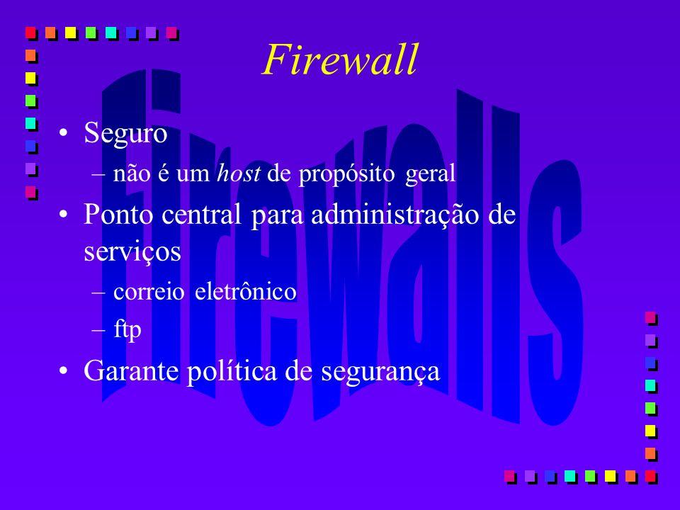 Firewall Seguro Ponto central para administração de serviços