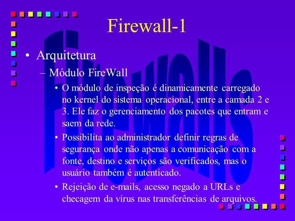 Firewall-1 Arquitetura Módulo FireWall
