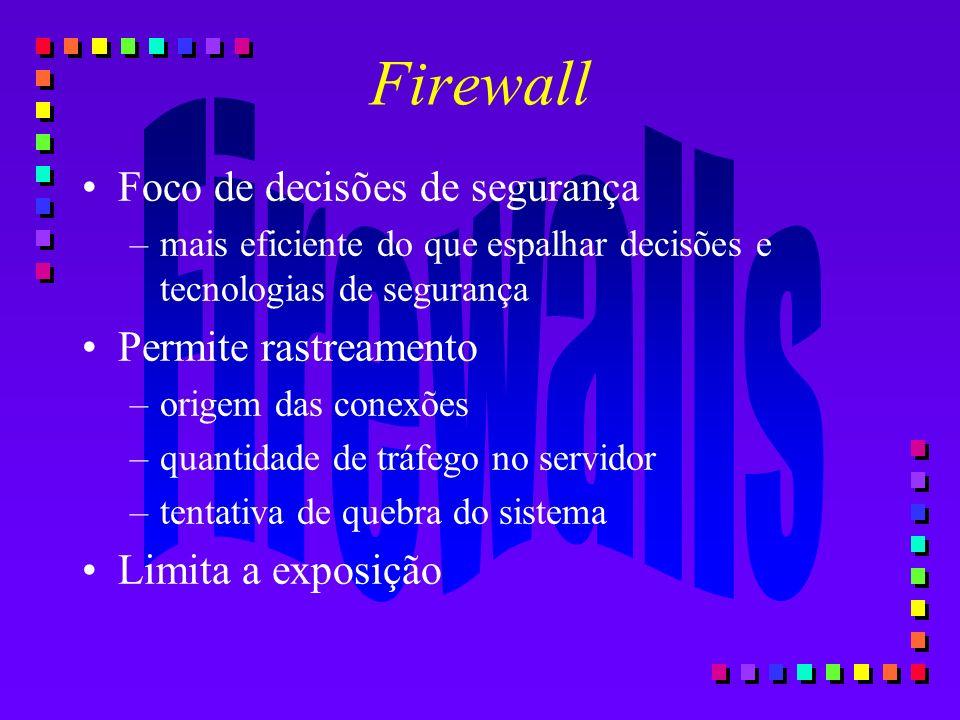Firewall Foco de decisões de segurança Permite rastreamento