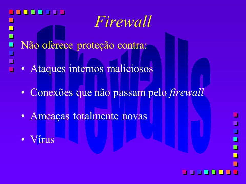 Firewall Não oferece proteção contra: Ataques internos maliciosos