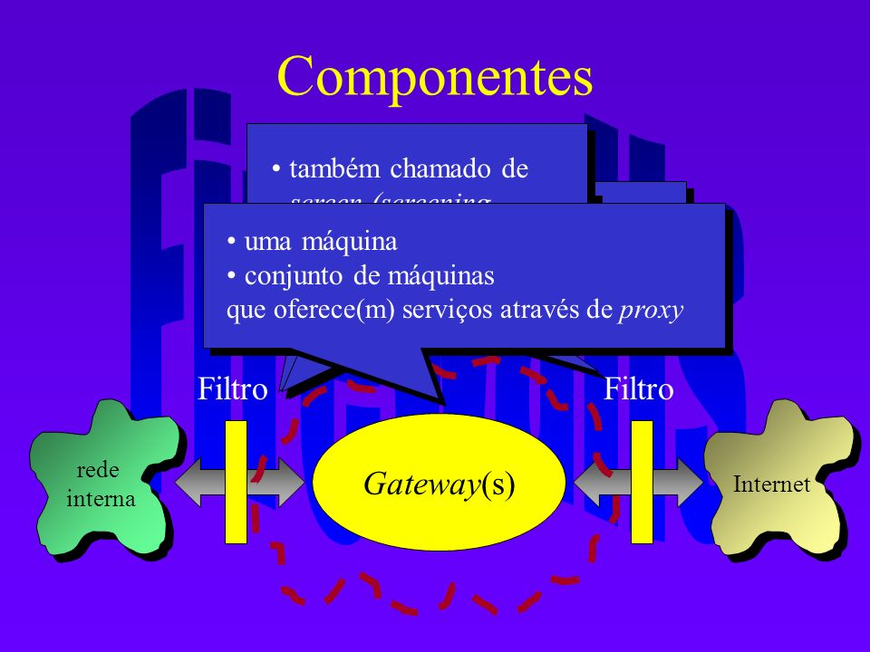 Componentes Filtro Gateway(s)