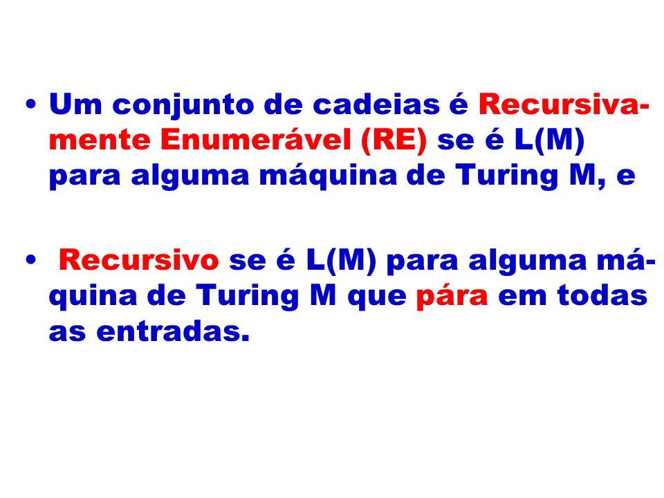 Um conjunto de cadeias é Recursiva-mente Enumerável (RE) se é L(M) para alguma máquina de Turing M, e