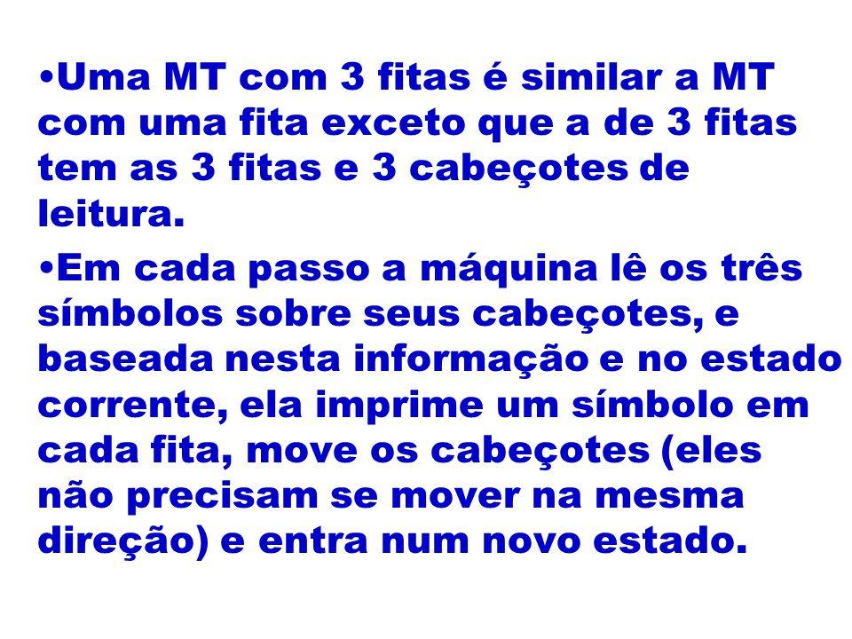 Uma MT com 3 fitas é similar a MT com uma fita exceto que a de 3 fitas tem as 3 fitas e 3 cabeçotes de leitura.