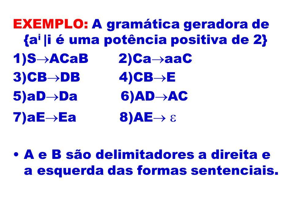 EXEMPLO: A gramática geradora de {ai |i é uma potência positiva de 2}