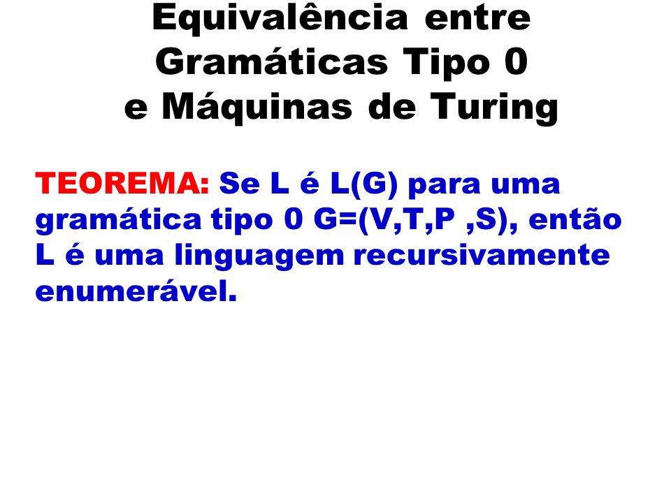 Equivalência entre Gramáticas Tipo 0 e Máquinas de Turing