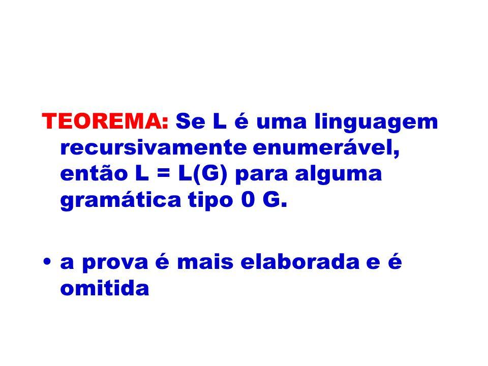 TEOREMA: Se L é uma linguagem recursivamente enumerável, então L = L(G) para alguma gramática tipo 0 G.
