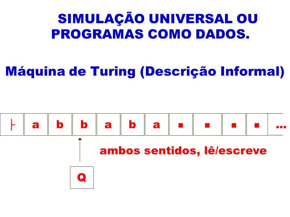 Máquina de Turing (Descrição Informal)