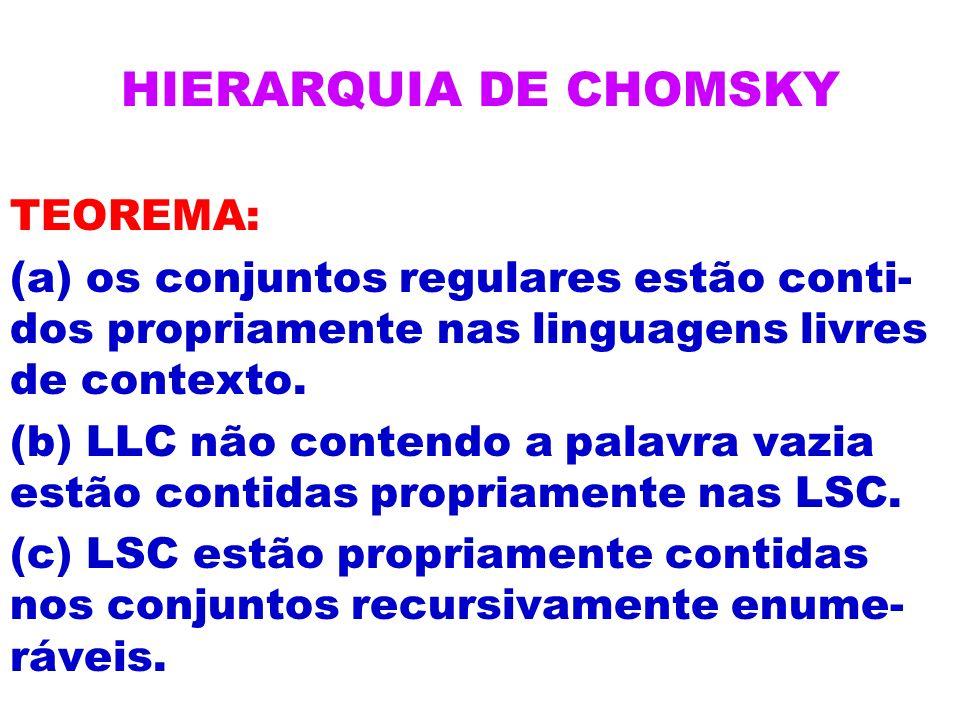 HIERARQUIA DE CHOMSKY TEOREMA: