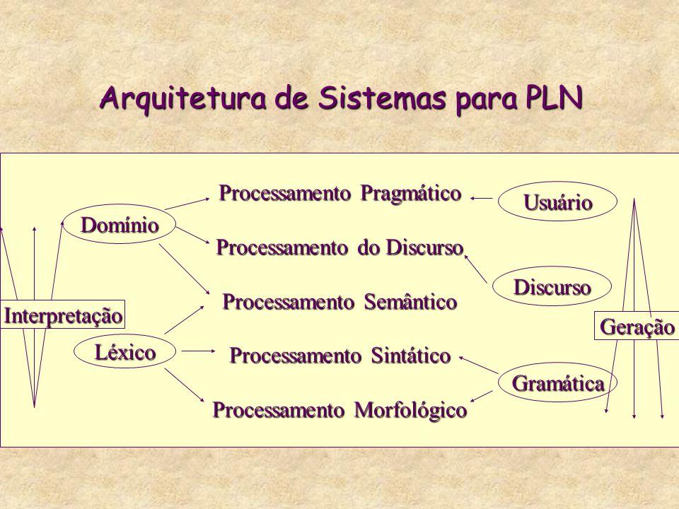 Arquitetura de Sistemas para PLN