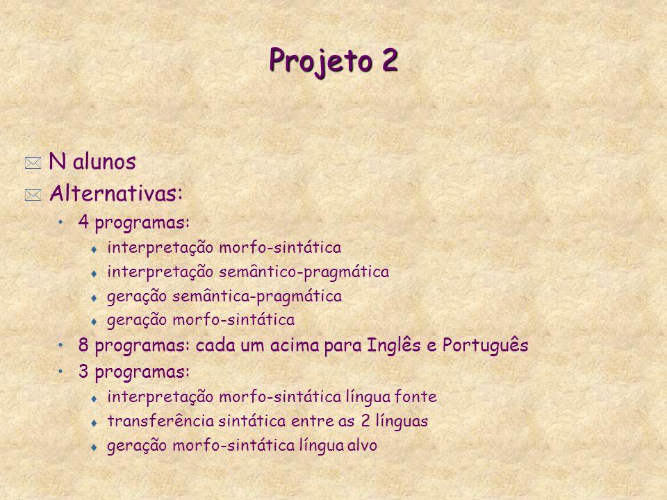 Projeto 2 N alunos Alternativas: 4 programas: