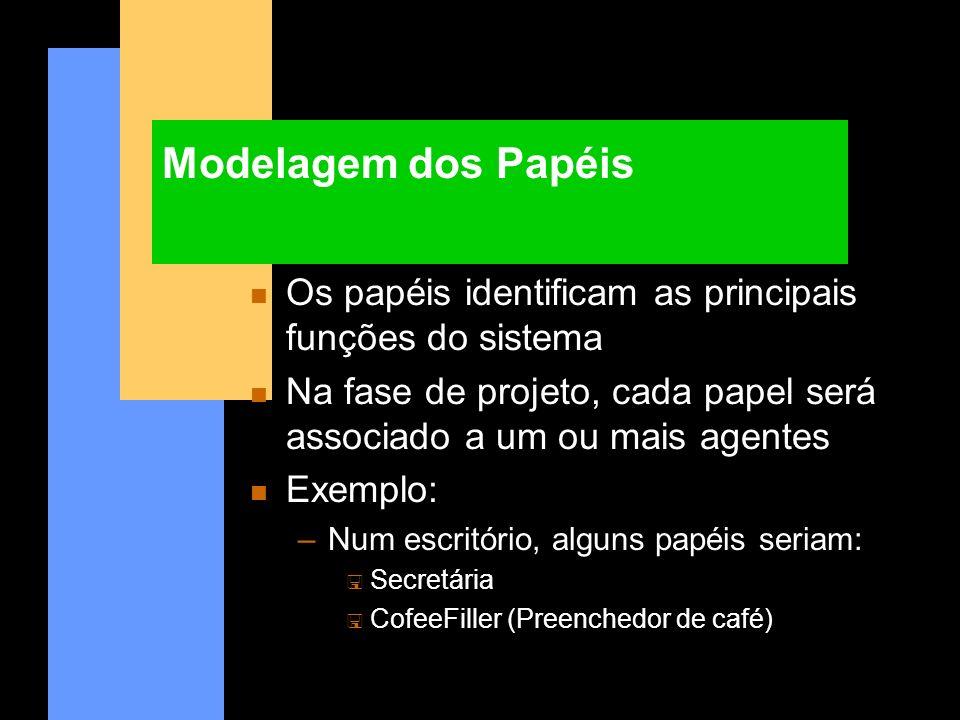 Modelagem dos Papéis Os papéis identificam as principais funções do sistema. Na fase de projeto, cada papel será associado a um ou mais agentes.