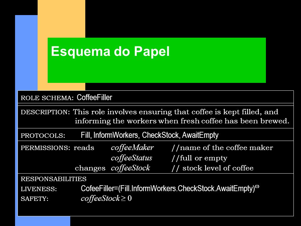 Esquema do Papel ROLE SCHEMA: CoffeeFiller. PROTOCOLS: Fill, InformWorkers, CheckStock, AwaitEmpty.