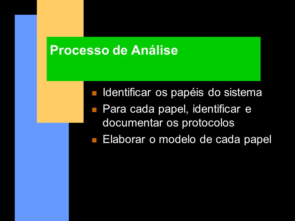 Processo de Análise Identificar os papéis do sistema