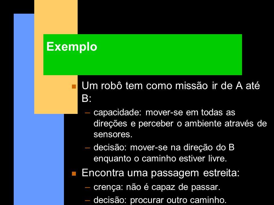 Exemplo Um robô tem como missão ir de A até B: