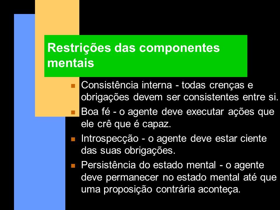 Restrições das componentes mentais