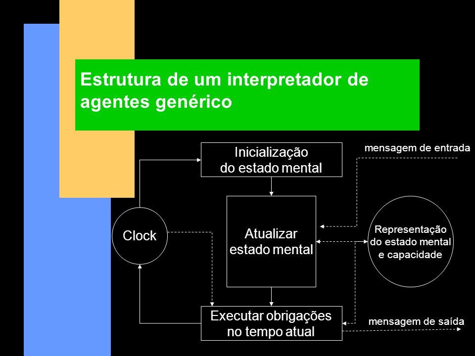 Estrutura de um interpretador de agentes genérico