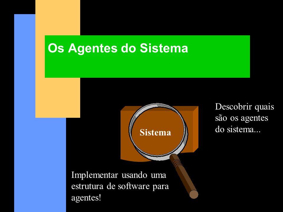 Os Agentes do Sistema Descobrir quais são os agentes do sistema...