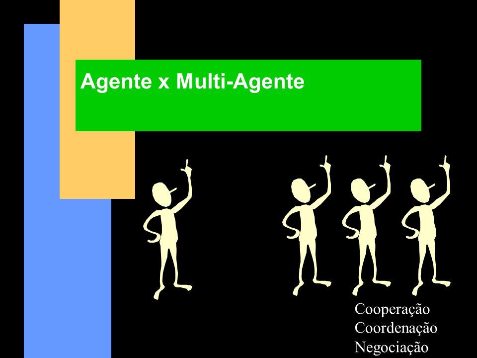 Agente x Multi-Agente Cooperação Coordenação Negociação