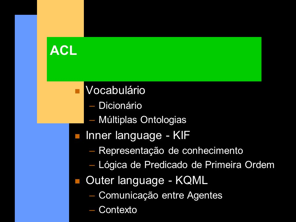 ACL Vocabulário Inner language - KIF Outer language - KQML Dicionário
