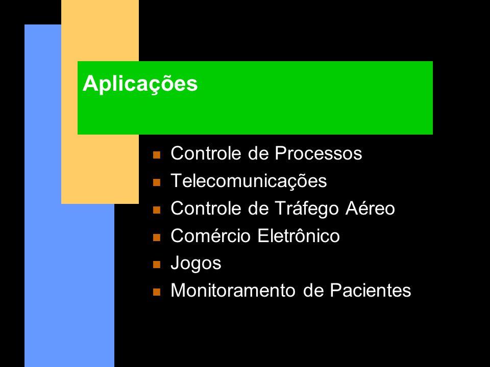 Aplicações Controle de Processos Telecomunicações