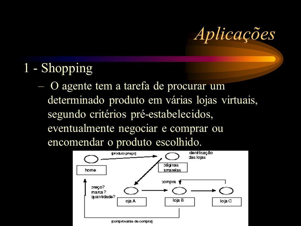 Aplicações 1 - Shopping.
