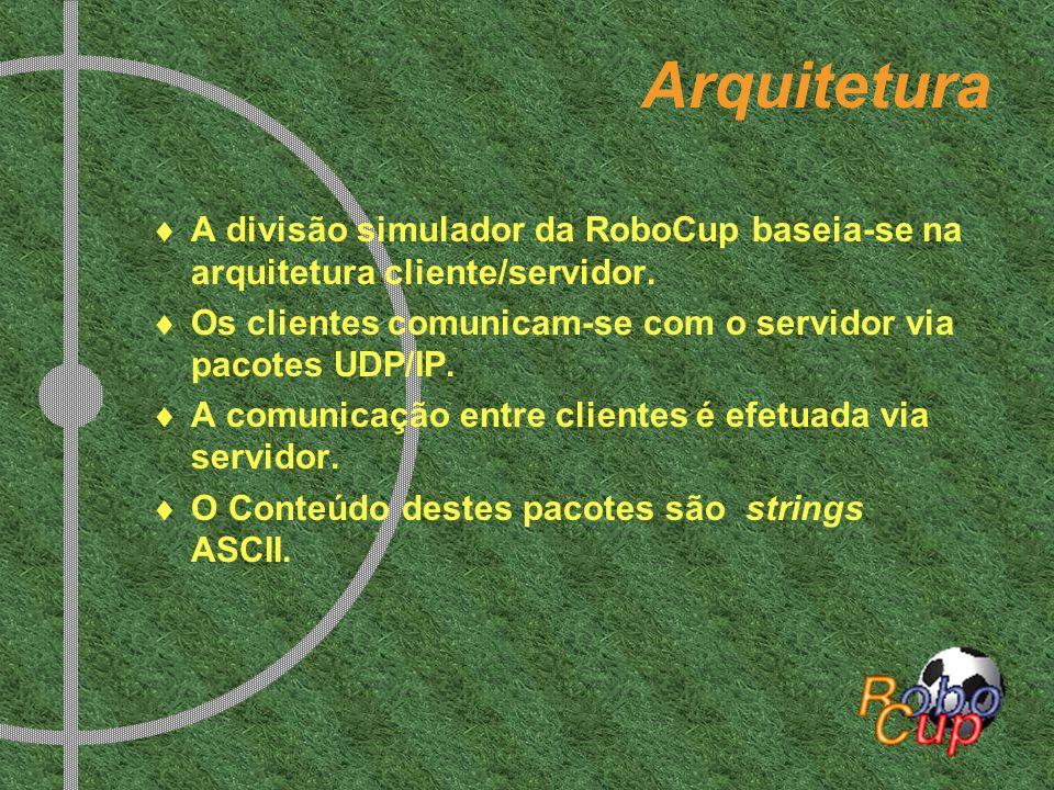 Arquitetura A divisão simulador da RoboCup baseia-se na arquitetura cliente/servidor. Os clientes comunicam-se com o servidor via pacotes UDP/IP.