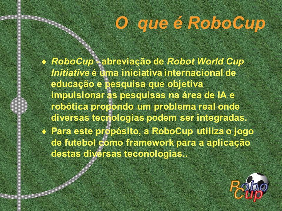O que é RoboCup