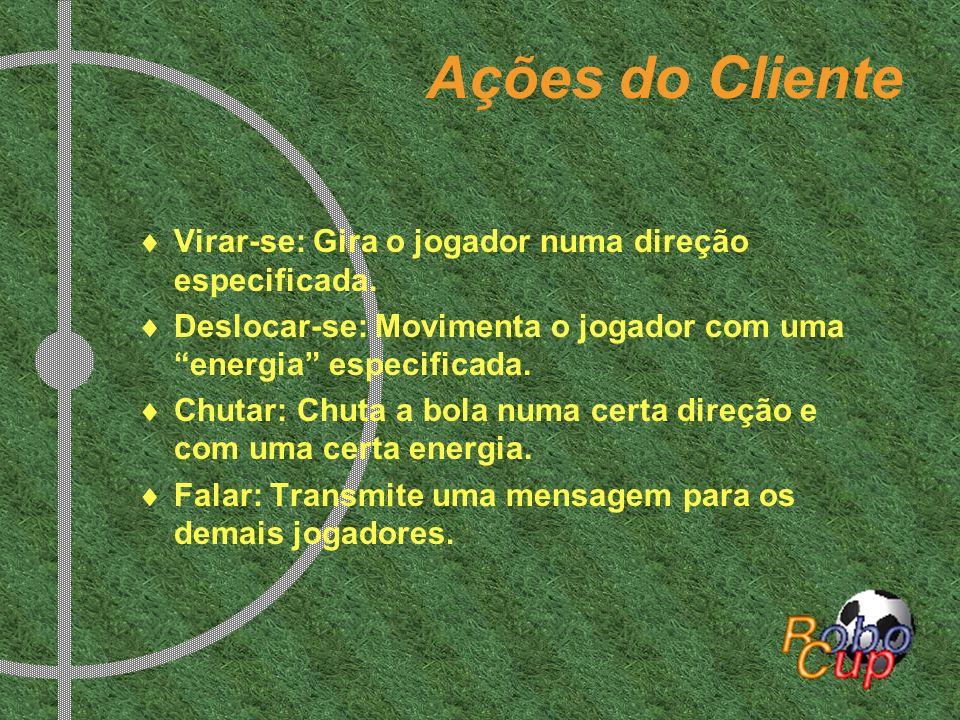 Ações do Cliente Virar-se: Gira o jogador numa direção especificada.