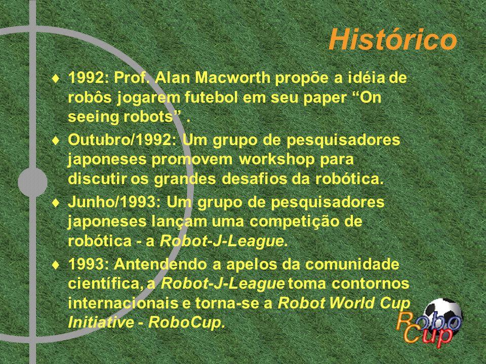 Histórico1992: Prof. Alan Macworth propõe a idéia de robôs jogarem futebol em seu paper On seeing robots .