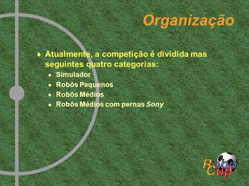 Organização Atualmente, a competição é dividida mas seguintes quatro categorias: Simulador. Robôs Pequenos.
