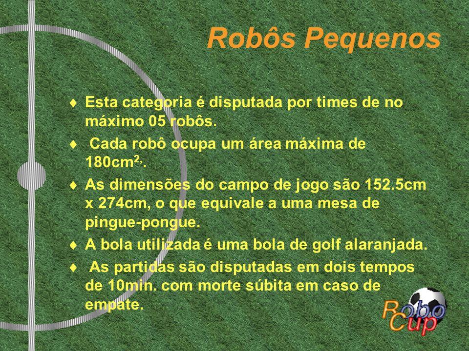 Robôs PequenosEsta categoria é disputada por times de no máximo 05 robôs. Cada robô ocupa um área máxima de 180cm2,.