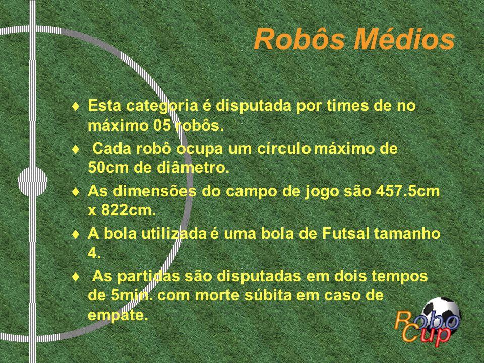Robôs MédiosEsta categoria é disputada por times de no máximo 05 robôs. Cada robô ocupa um círculo máximo de 50cm de diâmetro.