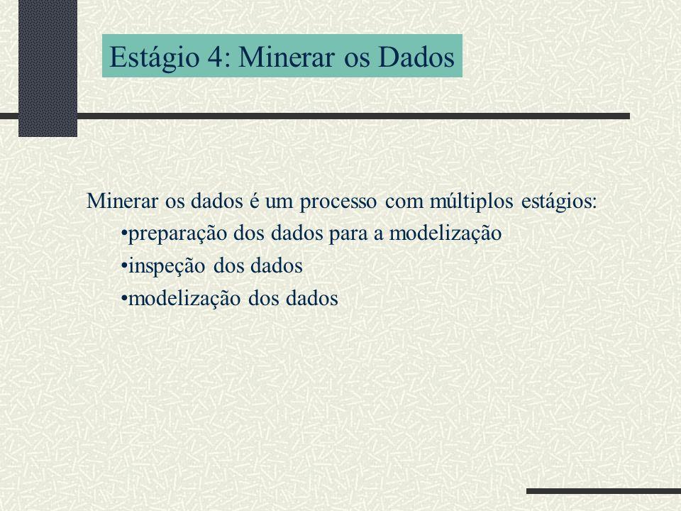Estágio 4: Minerar os Dados