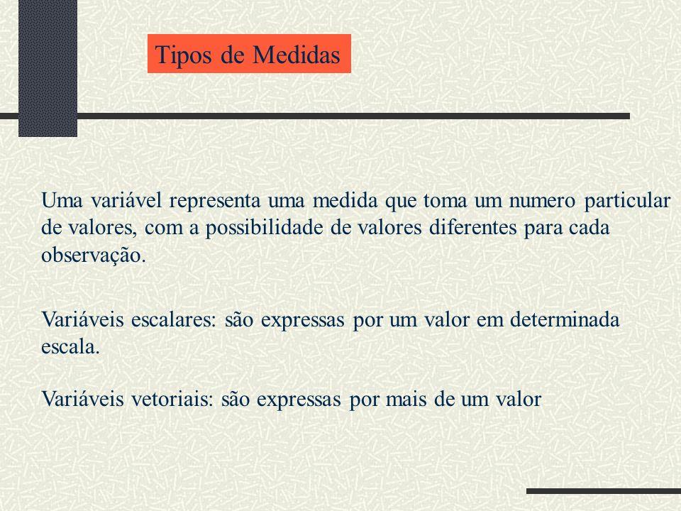 Tipos de Medidas