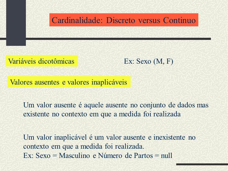 Cardinalidade: Discreto versus Continuo