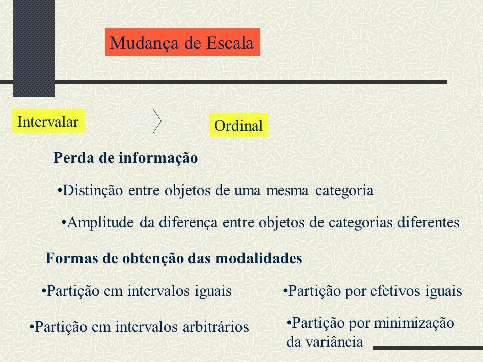 Mudança de Escala Intervalar Ordinal Perda de informação