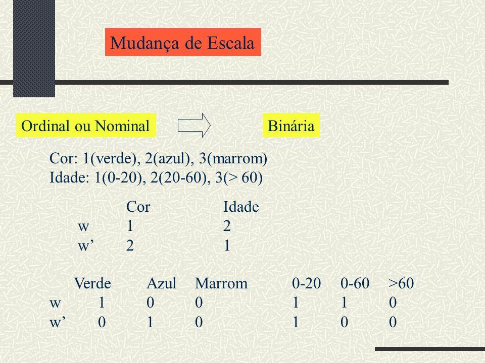 Mudança de Escala Ordinal ou Nominal Binária