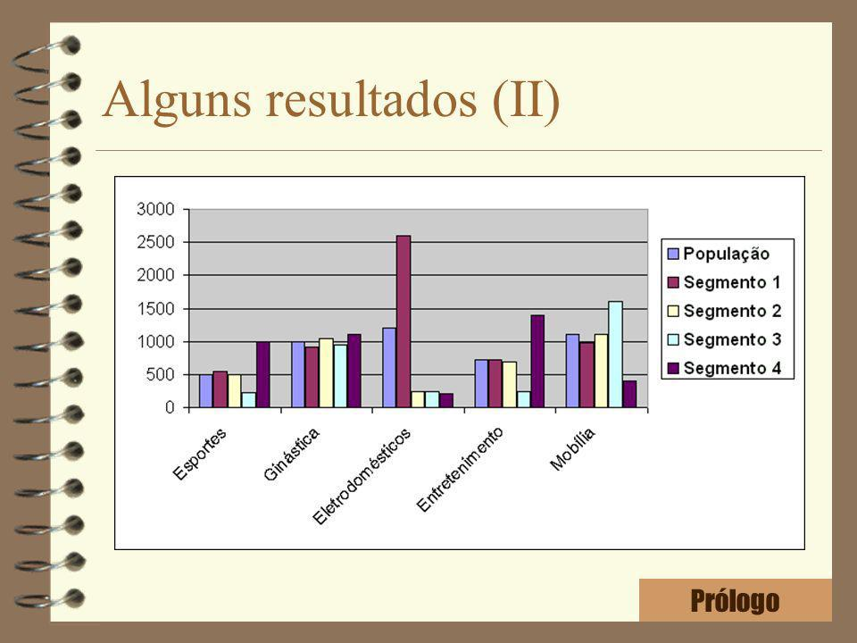 Alguns resultados (II)