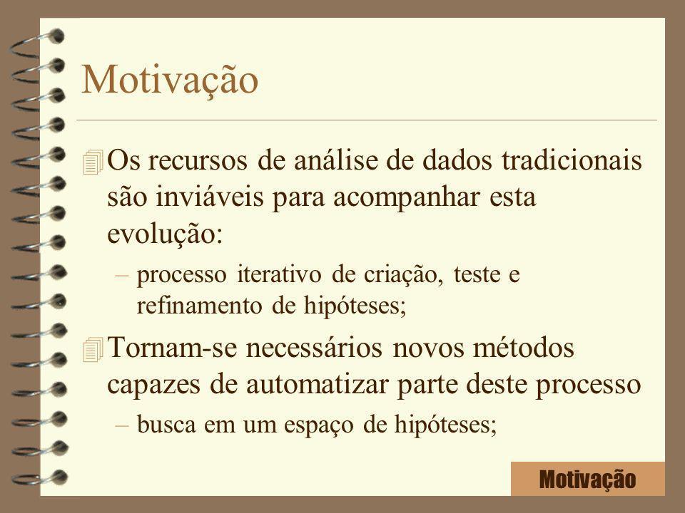Motivação Os recursos de análise de dados tradicionais são inviáveis para acompanhar esta evolução: