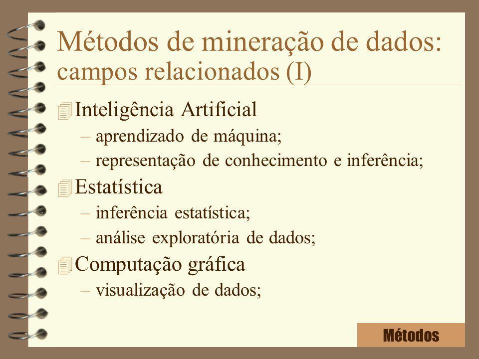 Métodos de mineração de dados: campos relacionados (I)